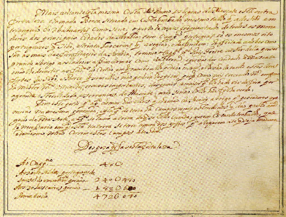 Borca. Text of the document from Prof. Rui Carita Lyvro de Plantaforma das Fortalezas da Índia