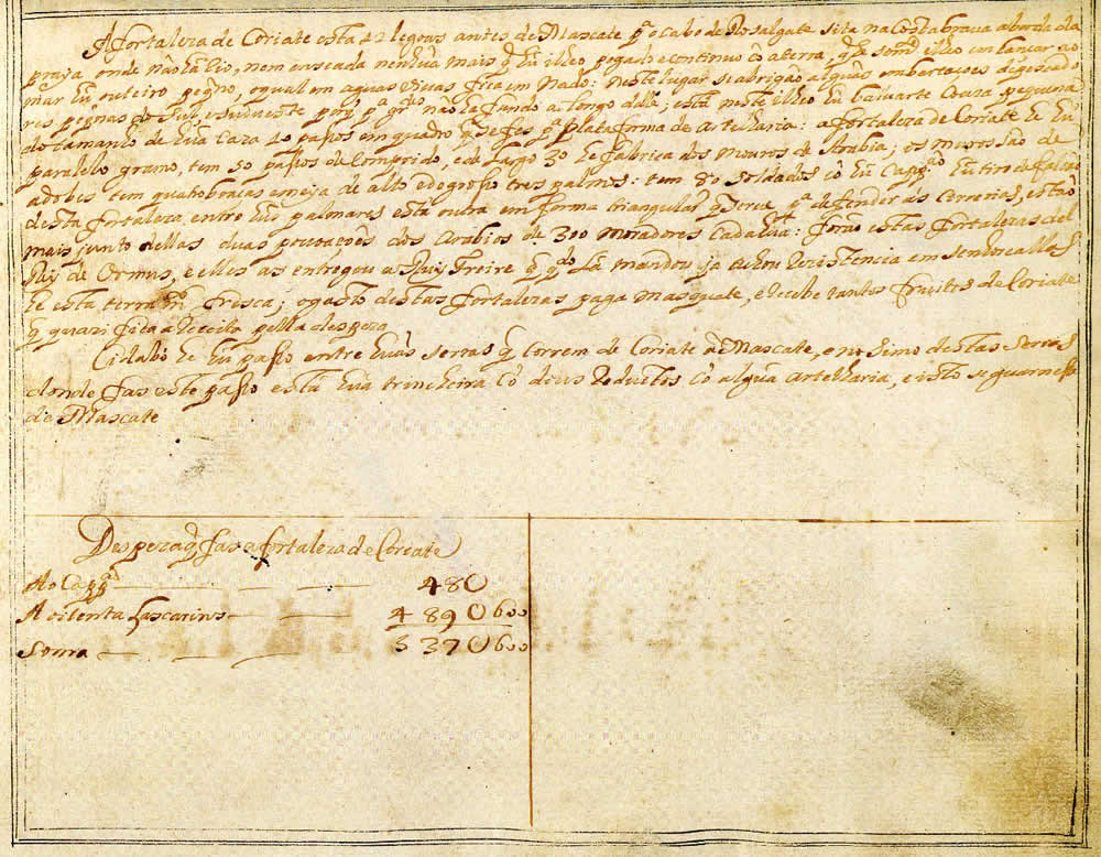 Curiate and Sidabo. Text of the document from Prof. Rui Carita Lyvro de Plantaforma das Fortalezas da Índia