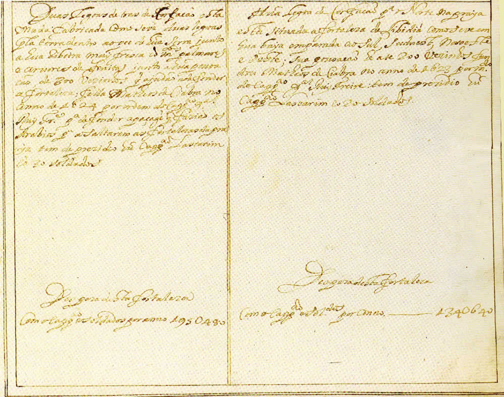Mada and Libidia. Text of the document from Prof. Rui Carita Lyvro de Plantaforma das Fortalezas da Índia