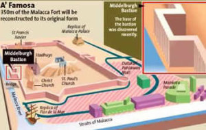 Map of Malacca Fort showing the location of Middelburg bastion. Author and Copyright Martin Carvalho and Damian Gerard Sta. Maria