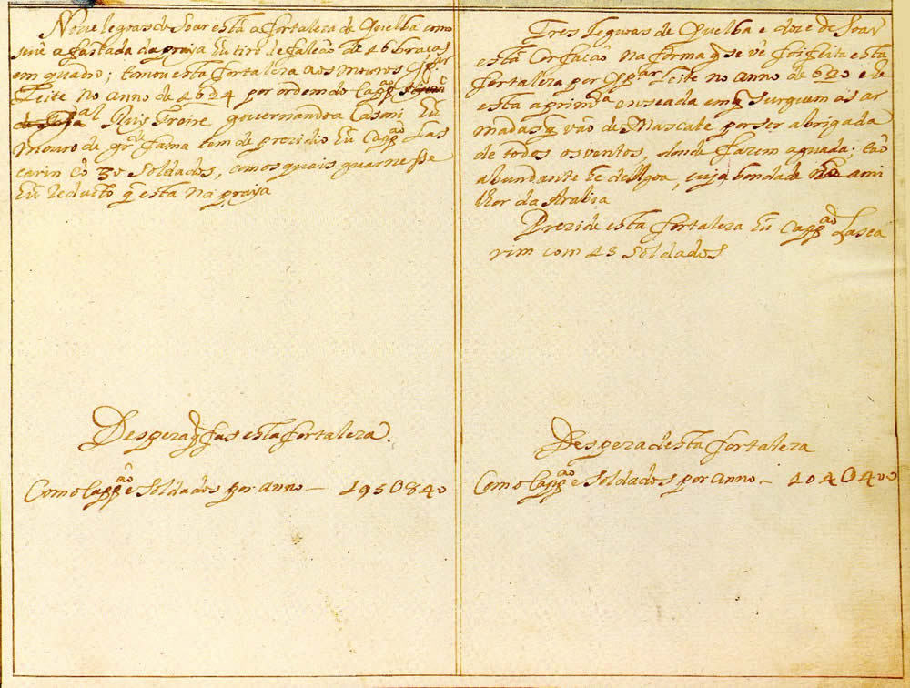 Quelba and Corfação. Text of the document from Prof. Rui Carita Lyvro de Plantaforma das Fortalezas da Índia