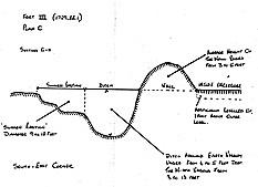 Section G-H. Cross section of Angwa Fort 3, Angwa, Zimbabwe