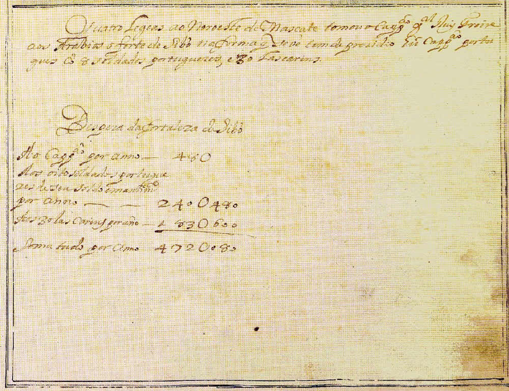 Sibo. Text of the document from Prof. Rui Carita Lyvro de Plantaforma das Fortalezas da Índia